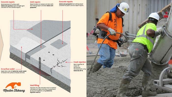 masalah pengecoran beton