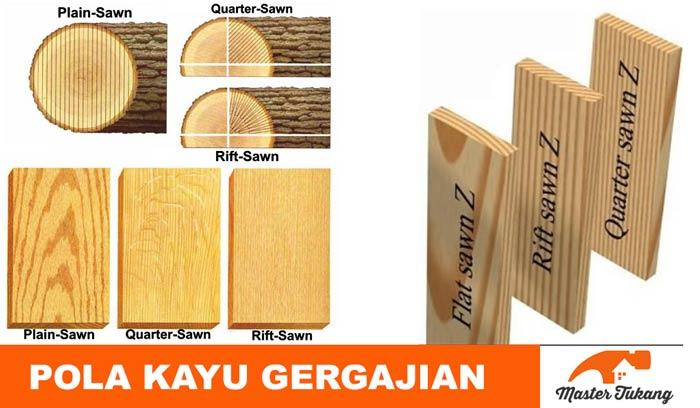 Pola Gergajian kayu flat sawn, quarter sawn, dan rift sawn