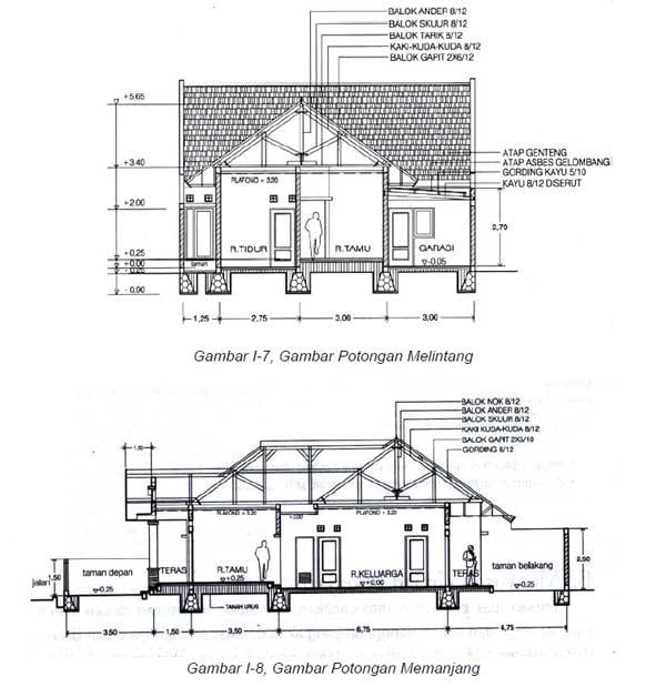 Image Result For Fungsi Gambar Konstruksi