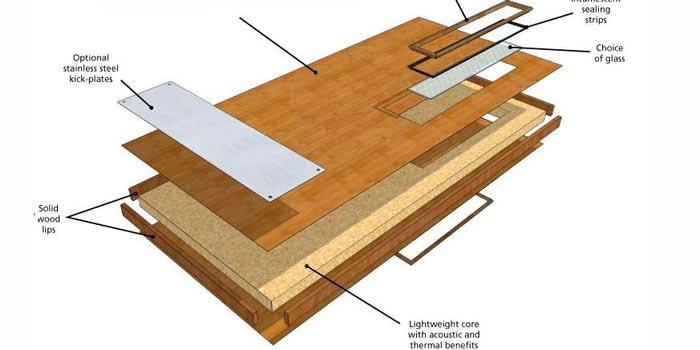 ongkos pintu plywood