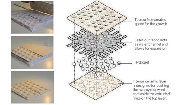 hydrogel-hydrokeramik-material