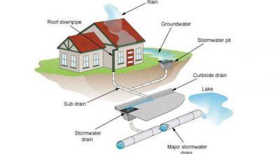manfaat sistem drainase